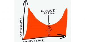 Dunning–Kruger effect g2