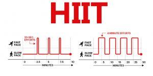 HIIT cover2