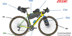gravelbike vector  losses201