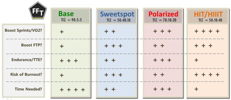 trainingTIZ simplified1